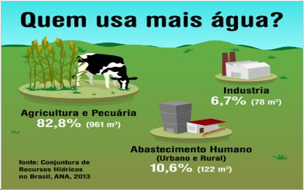 Crédito do infográfico: Mídia NINJA